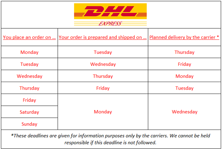 Deadline DHL Express France - Delivery