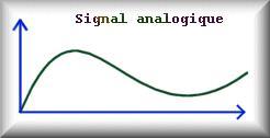 Le signal analogique