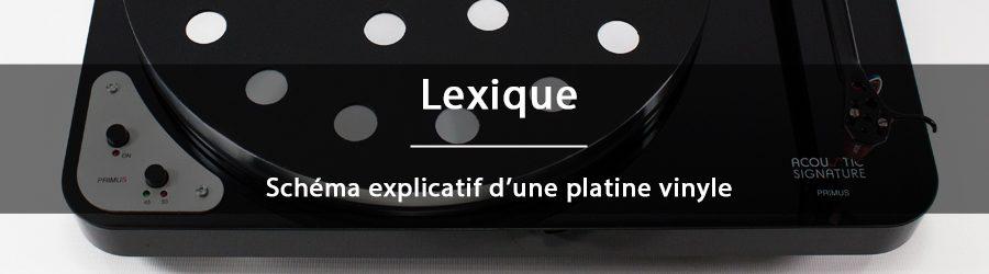 Bannière - Guide - Lexique et schéma explicatif d'une platine vinyle