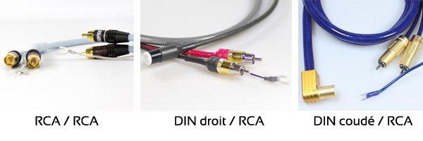 Différents connectiques de câble phono