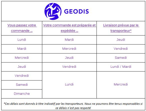 Délai de livraison Geodis