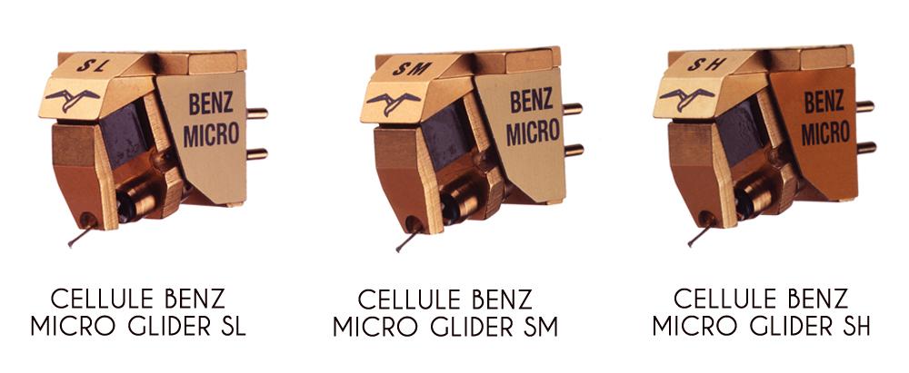 Cellule Benz Glider