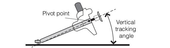 Diagram of the VTA adjustment
